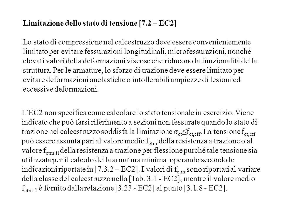 Limitazione dello stato di tensione [7.2 – EC2]